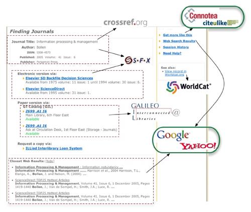 Diagram of Umlaut Workflow