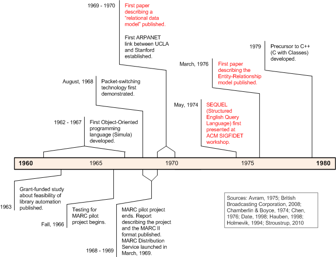 History of the atom timeline a timeline of selected events pictures to