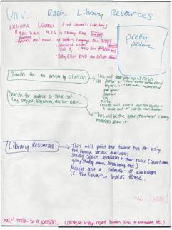 Example of 'Plain Paper' workshop activity