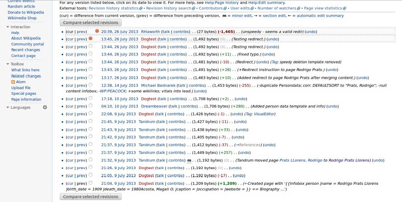 Wikipedia revision history for the ramp created page about the composer rodrigo prats llorens click to enlarge