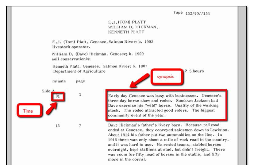 Screenshot of index from PDF transcript.