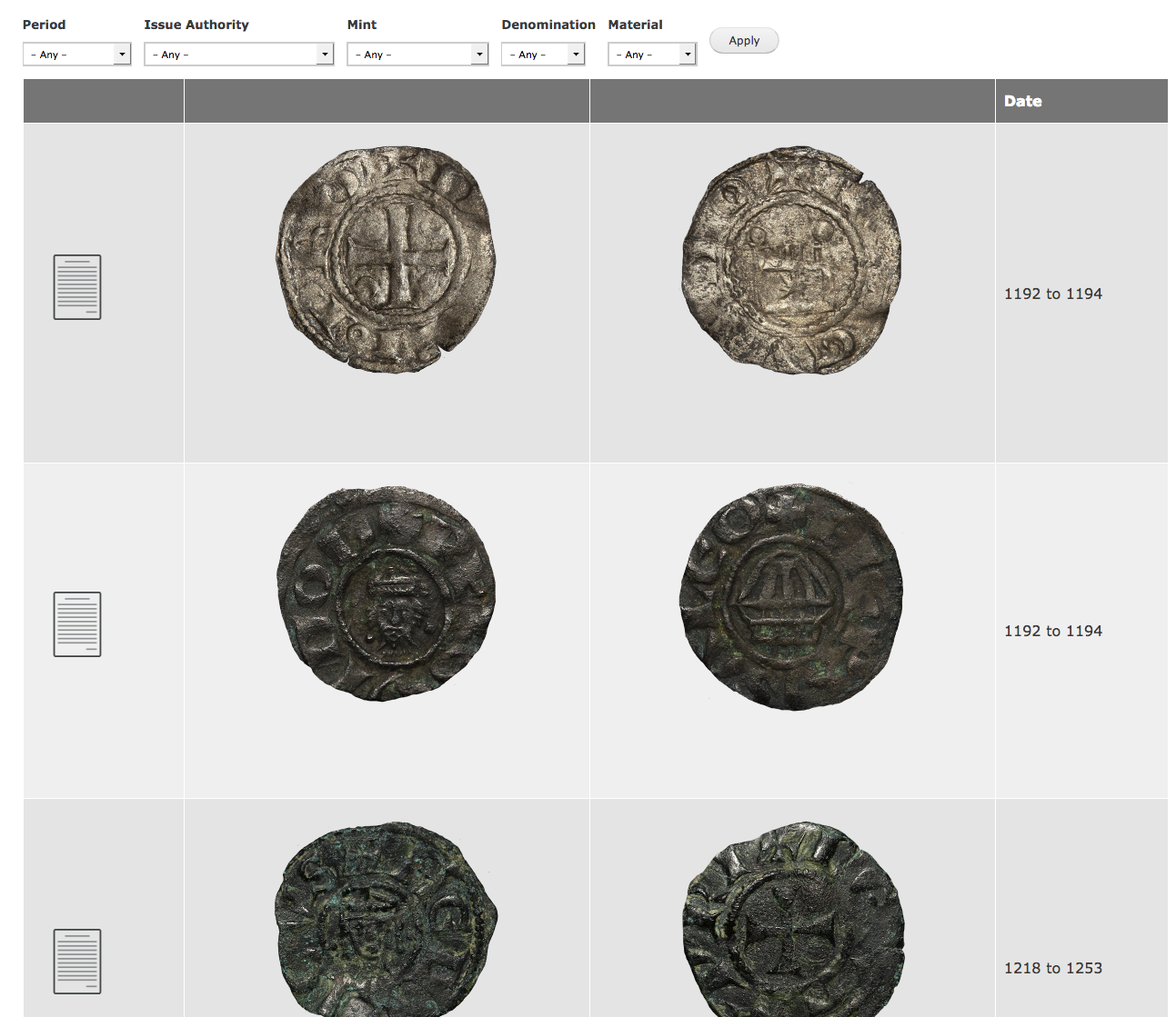 The visual collection of medieval coins from the Cypriot Medieval Coins: History and Culture Library