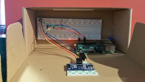 The Code4Lib Journal – Testing Three Types of Raspberry Pi People