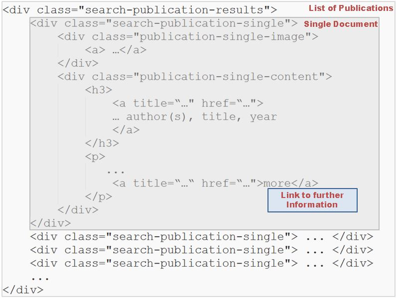 The Code4Lib Journal – Web-Scraping for Non-Programmers: Introducing