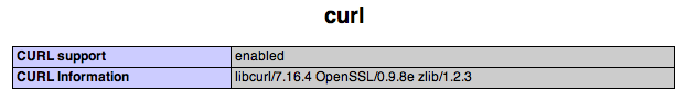 phpinfo() cURL settings