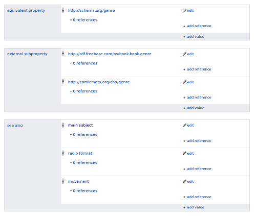 Wikidata editor screenshot showing related properties