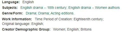 "Figure 2. The LCSH ""English drama--Women authors"" is split out to become genre/form ""Drama"" + creator demographic group ""Women; English; Britons"" + original language ""English"" (the meaning of the term English in LCSH's ""English drama"" is ambiguous; in this particular case it signifies both the original language of the dramas and the nationality of the playwrights. Note the variety of constructions found in LCSH for this type of information, such as Nigerian drama (English), English drama--Irish authors, American drama, and Hispanic American drama (Spanish), which makes it quite complex for the average person to search by characteristics of resource creators)."