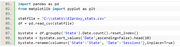 The Code4Lib Journal – Analyzing EZproxy SPU Logs Using Python Data