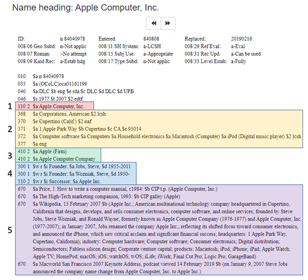 Figure 1. Name authority record for Apple Computer, Inc. (Source: screenshot of the MARC record retrieved from Classweb.org)