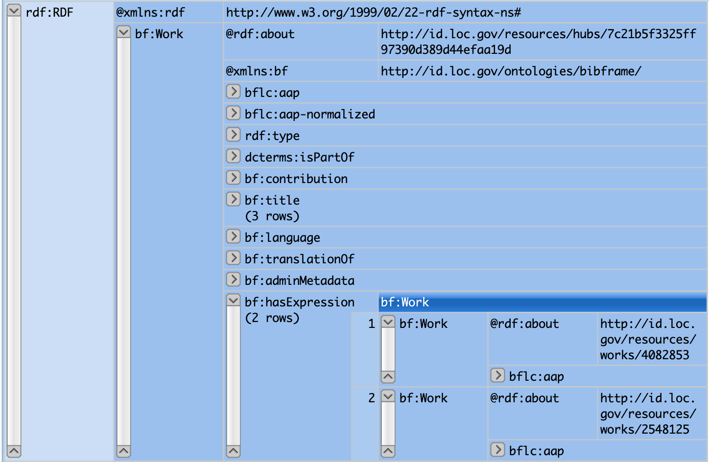 Figure 4. A recent approach to modeling the Library of Congress Hub (or lc:hub), an example of a Superwork. In this case the Library of Congress Hub is a type of Work entity set.