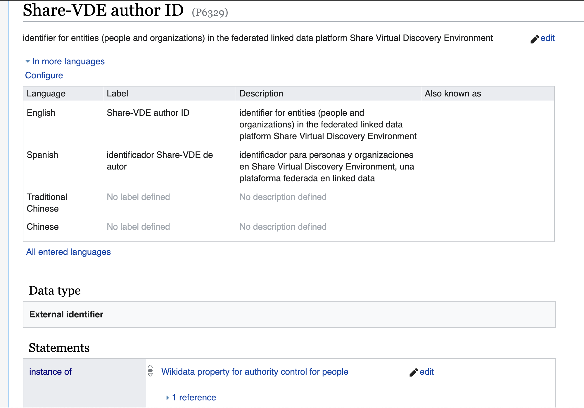 Figure 12. Share-VDE Author ID property in Wikidata. Source: Wikidata