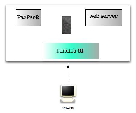 Figure 1: System Architecture Diagram