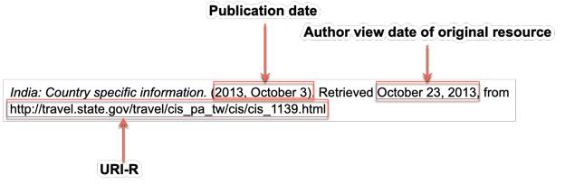 Figure 3: An annotated example reference to a web page in APA format.